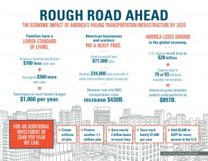 rough-road-infrastructure-infographic-1024x791